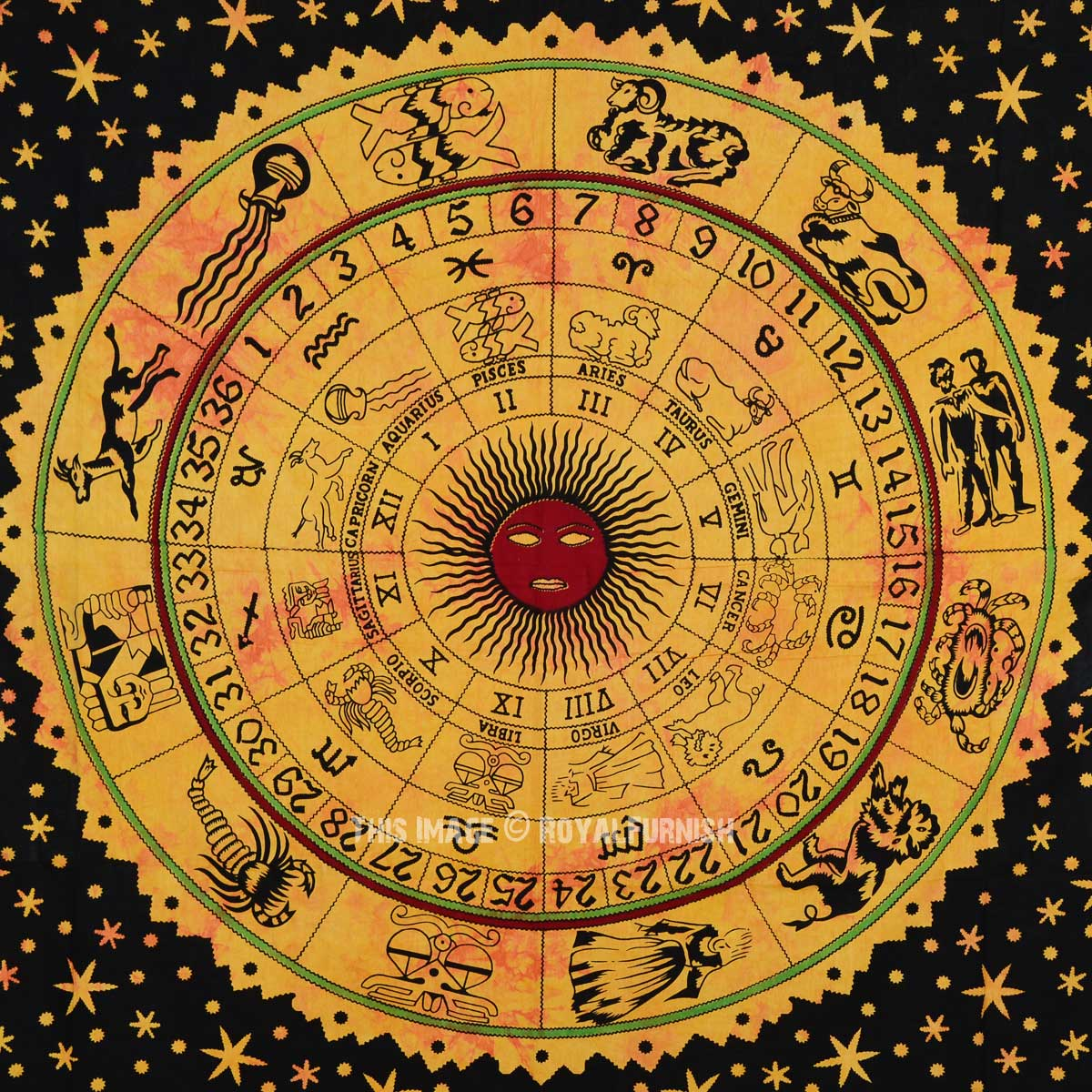 Astrology's Sagittarius And Numerology- Modifiers With Regards To Your Horoscope